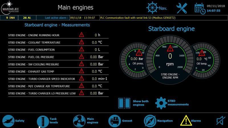 Marinelec - Navigation_Supervision - IPC Concarneau Naval